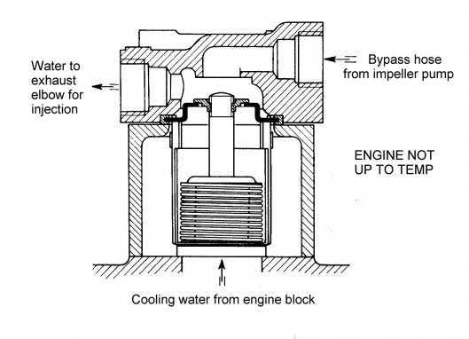 Yanmar Heat Exchanger Diagram, Yanmar, Free Engine Image