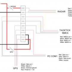 Usb Wiring Diagram Wiki Three Phase Electric Motor Nmea 0183 - A Cruising Guide On The World And Sailing