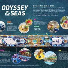 Royal Caribbean revela las características destacadas del nuevo Odyssey of the Seas