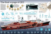 Qe2 Present Future Cruise Travel