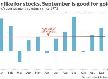 Opinion: Pourquoi certains investisseurs chanceux sont susceptibles d'être aussi bons que l'or en septembre