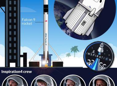 Comment regarder le lancement de la mission SpaceX Inspiration4