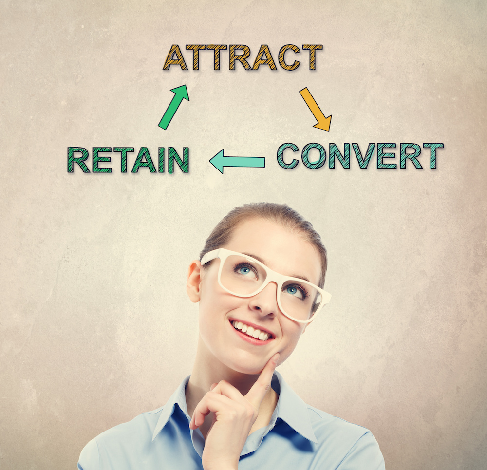 Know Your Customers and retain them