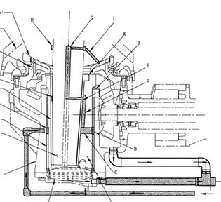 cone crusher lubrication systems schematic drawing