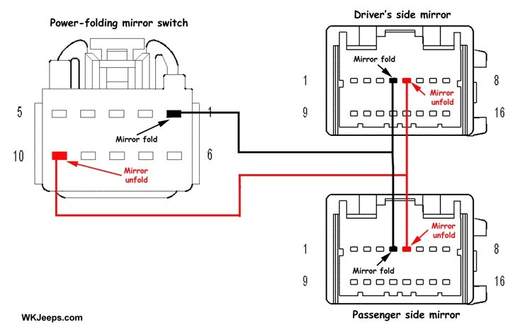 Cruze Wiring Diagram. Wiring Diagram. Amazing Wiring