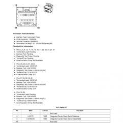 2008 Gmc Acadia Stereo Wiring Diagram 2000 Honda Civic Car Radio 2015 Trailer Best Library Chevy Cruze Third Level 2012 Harness