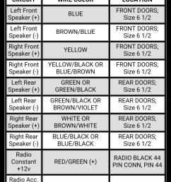 2012 silverado speaker wiring diagram simple wiring schema chevy radio color code chevy radio wire colors [ 675 x 1200 Pixel ]
