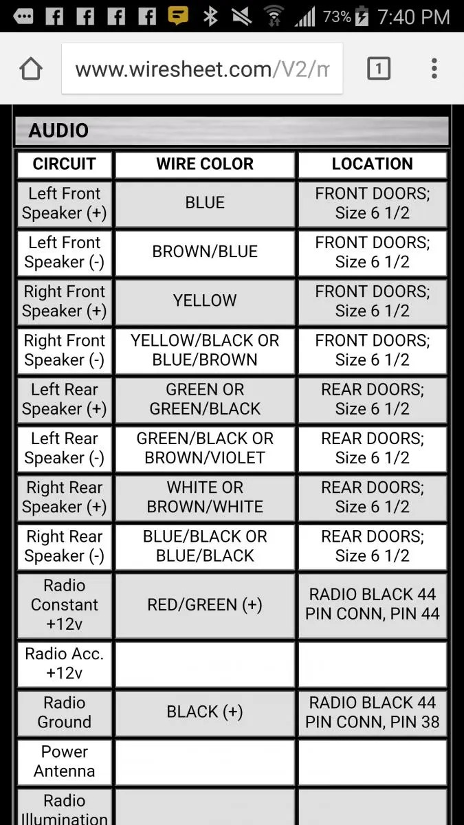 medium resolution of 2012 silverado speaker wiring diagram simple wiring schema chevy radio color code chevy radio wire colors