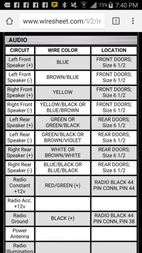 small resolution of 2012 silverado speaker wiring diagram simple wiring schema chevy radio color code chevy radio wire colors