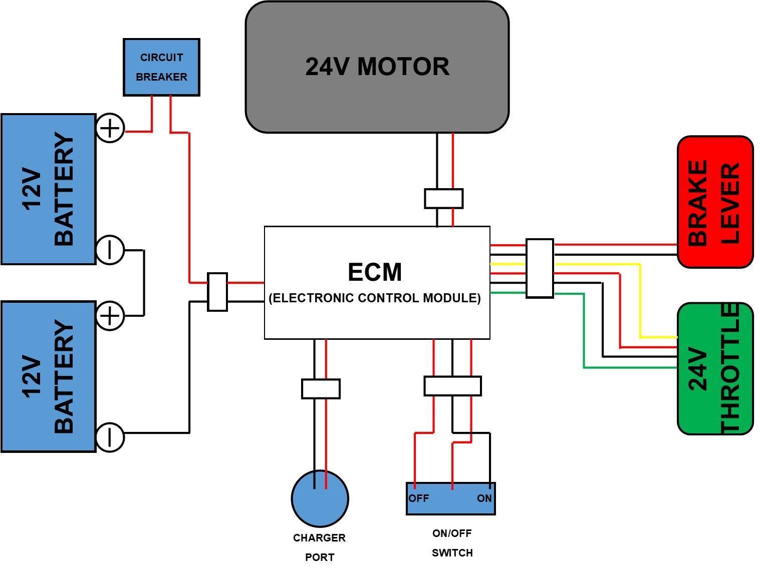 43cc Scooter Wiring Diagram