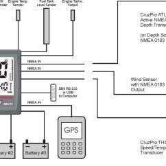 Garmin Mini Usb Wiring Diagram Nmea 0183 To Valve R56