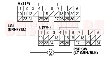 No Repair short in the wire between the ECM/PCM (E22) and
