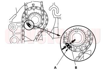 #Про цепь привода ГРМ двигателей серии