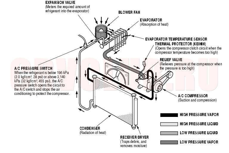 R134a Refrigerant Charge Guide For Refrigerator