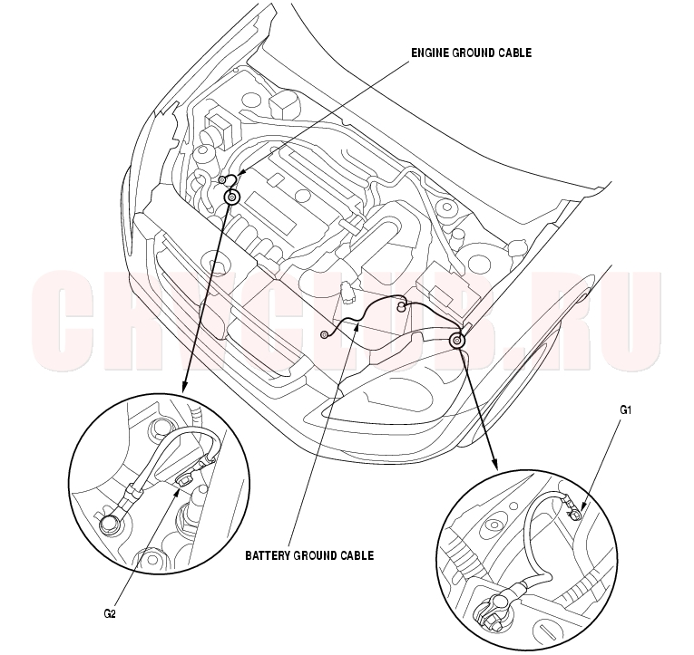 Wire Harness and Ground Locations22A-14