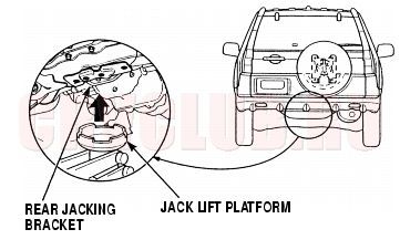 Jacking Points when using jack stands