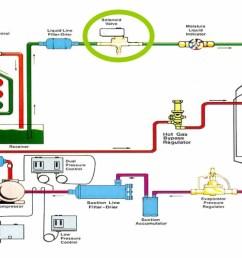 ge wiring diagrams refrigerator wiring diagrams for dummies u2022whirlpool refrigerator diagrams whirlpool get free image [ 1200 x 682 Pixel ]