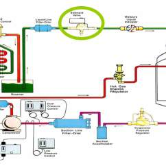 Ammonia Cooling System Diagram Dodge Ram 2500 Wiring Basic Refrigeration Bing Images