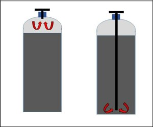 Cylinder without dip tube (left) takes CO2 gas from the top of the tank while the one with a dip tube (right) takes liquid from the bottom. Cryonite only works with liquid CO2.