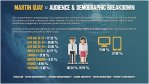 Martin Guay - Android News & All the Bytes Media Kit 2020 - Audience Demographic