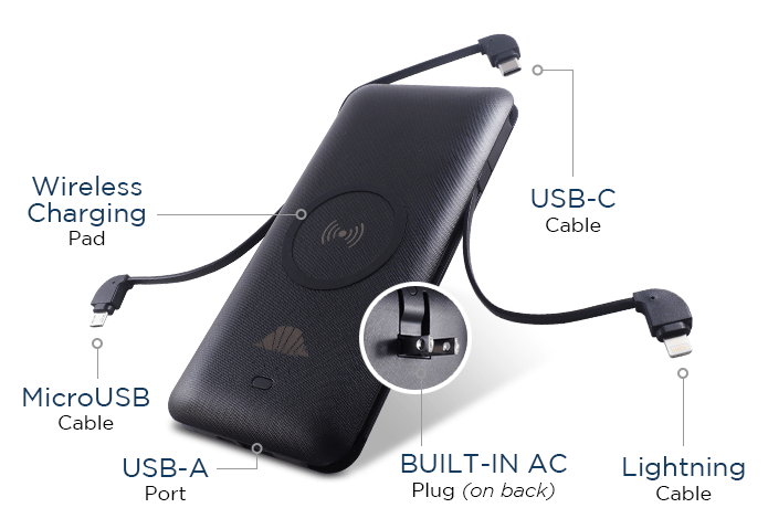 https://www.indiegogo.com/projects/scout-world-s-most-versatile-charger#/