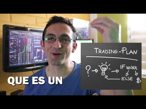 ✔ Aprendiendo a usar un PLAN de TRADING con Fulanito - Riesgo/Beneficio, Esperanza Matematica ...