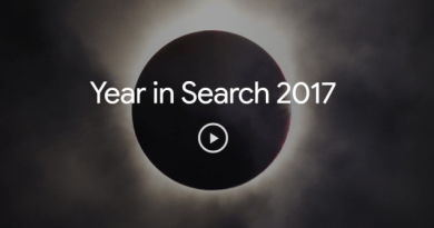 Google trends 2017 bitcoin