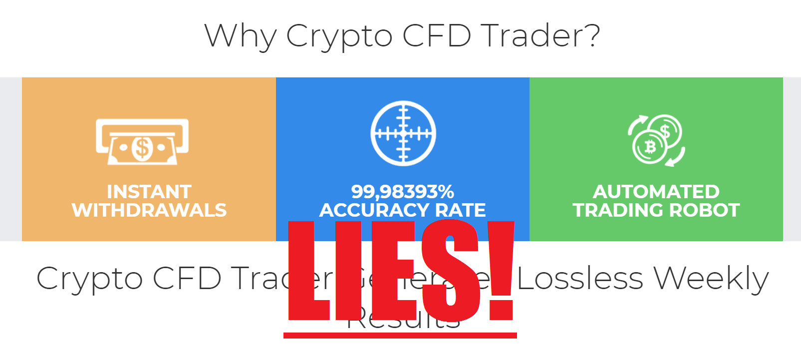 how trade bitcoin options on cboe how does crypto cfd work