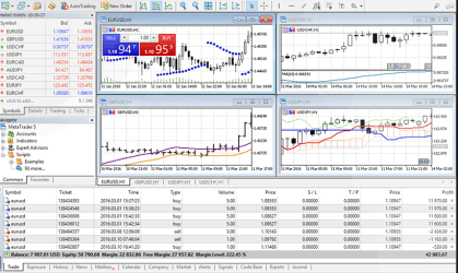 Forex Automated Trader