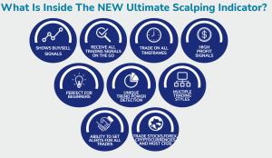 ultimate profit scalping indicator