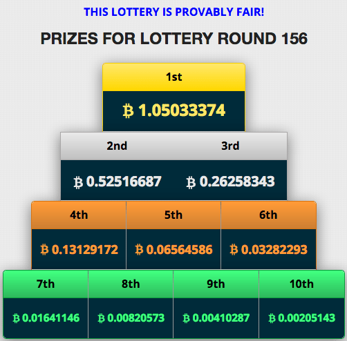 bitcoin faucet lotto game