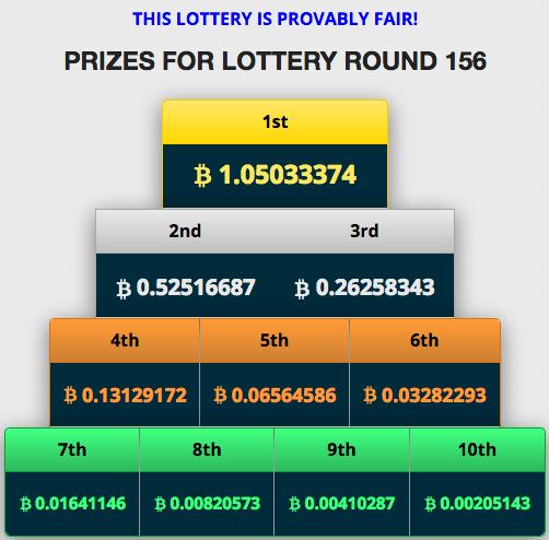 bitcoin faucet lotto game