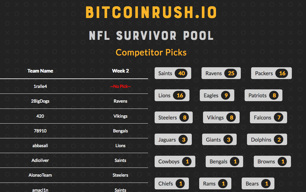 bitcoin rush btc sportsbook