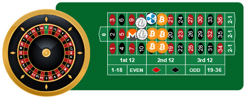 bitcoin ruletė)