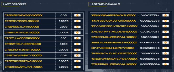 Bitcohash Site