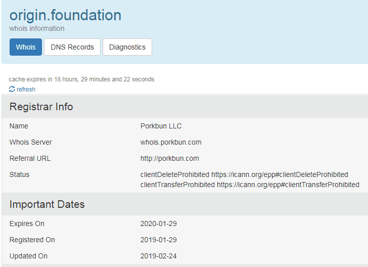 Origin foundation