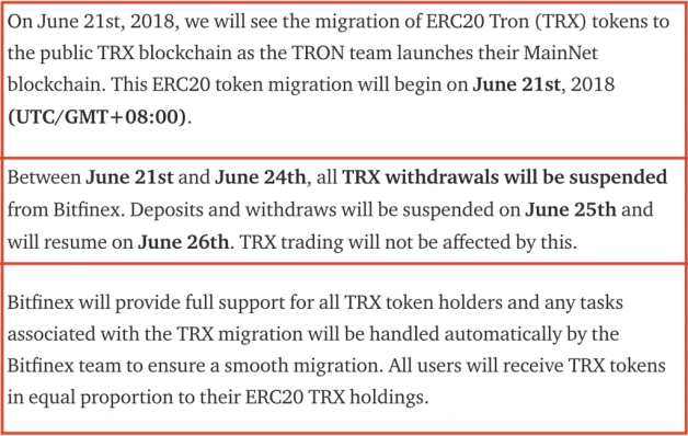 Bitfinex notice on tron migration