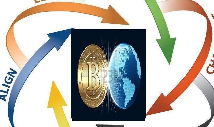 ICO Investing