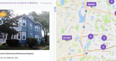 renting on blockchain