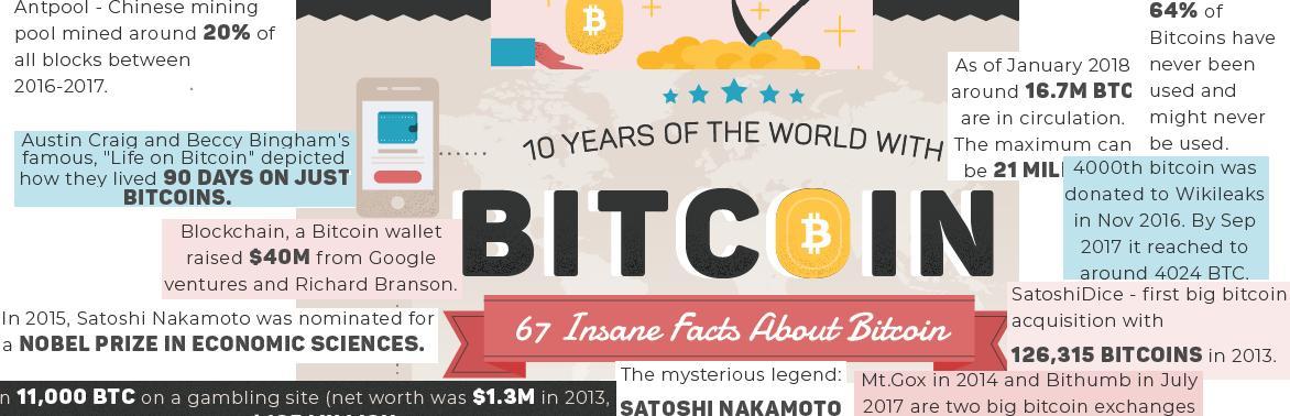 Buy bitcoin with prepaid card