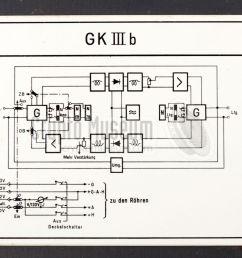 below is the simplified block diagram of the gk iii b  [ 1280 x 853 Pixel ]