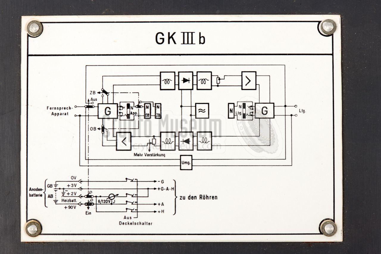 hight resolution of below is the simplified block diagram of the gk iii b