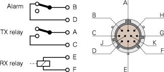 Toyota Stereo Wiring Diagram Usb 2001 Toyota Avalon Fuse