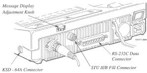 STU-II/B