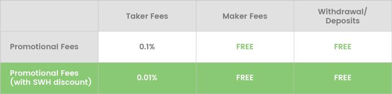 NEO token exchange Switcheo announces MainNet launch