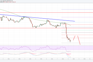 Litecoin Price Analysis: LTC/USD Drops Sharply, Could Test $60