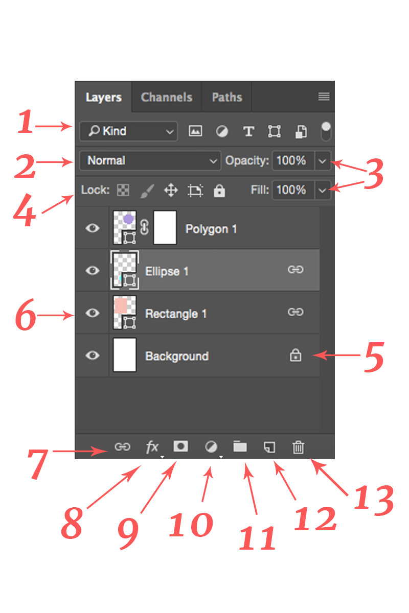 working with Photoshop layers as a blogger
