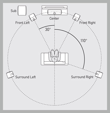 Compact 8in Subwoofer for 5.1 Home Theater Systems