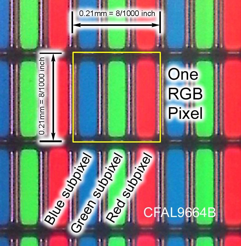 Single Pixel RGB PMOLED - www.crystalfontz.com