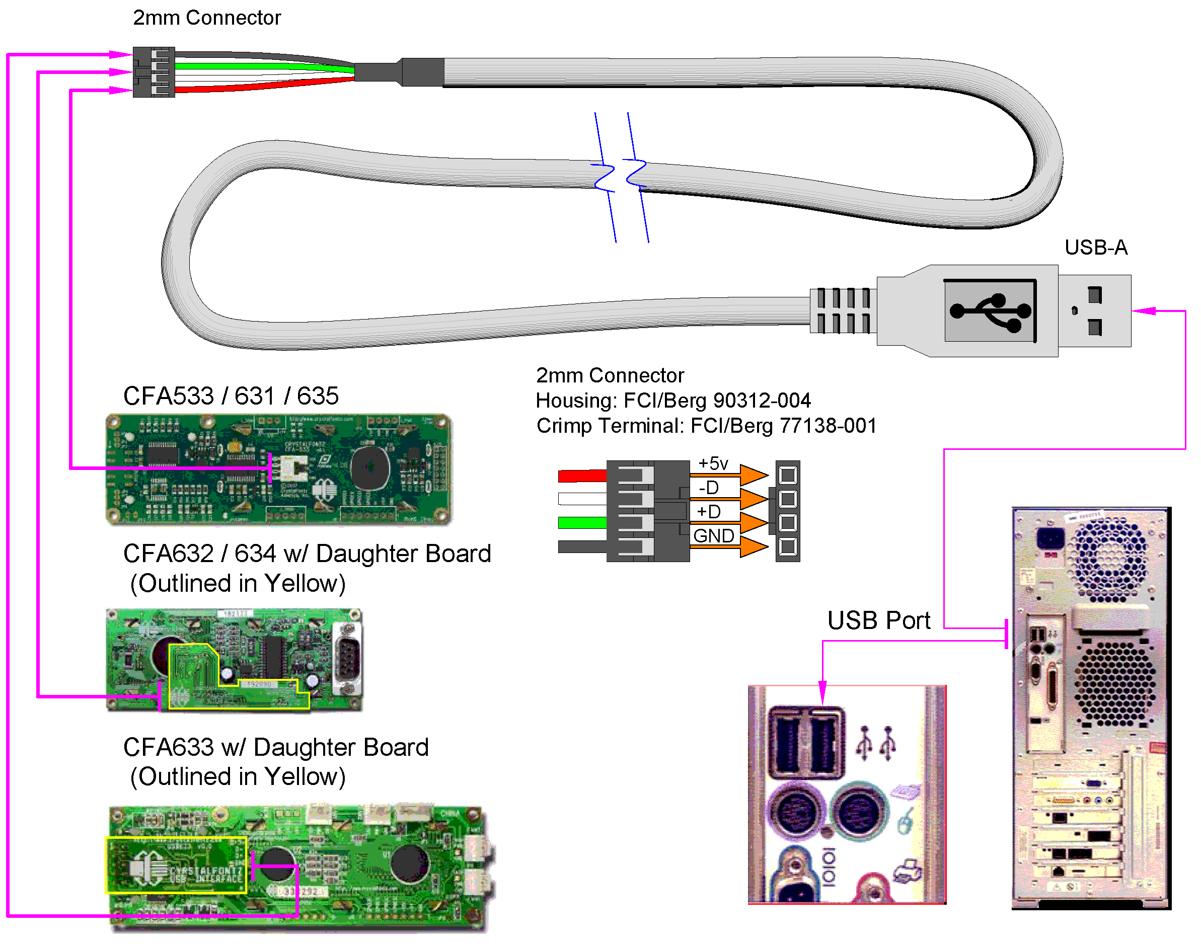 female usb to rj45 cable wiring diagram hampton by hilton a 2mm lcd wrusby03 from crystalfontz